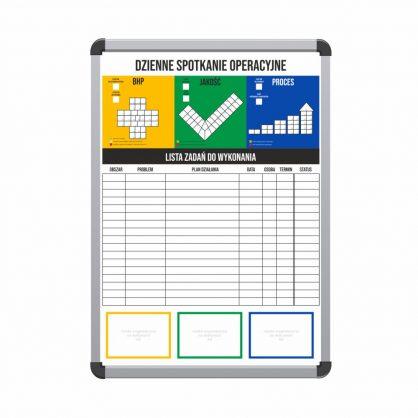 tablica suchościeralna magnetyczna, tablica suchościeralna operatywka, operatykwa tablica lean, tablice lean