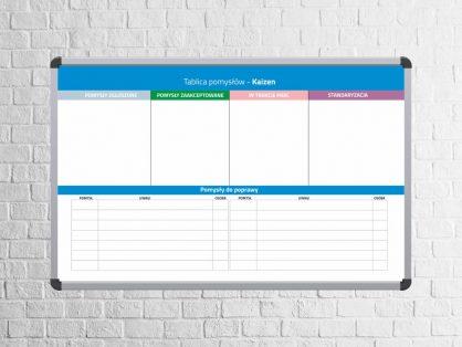tablica pomysłów, tablica kaizen, tablica do zbierania pomysłów pracowników