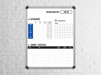 tablica wydajności OEE, tablica OEE, tablica wydajności produkcji, tablica wydajności maszyny
